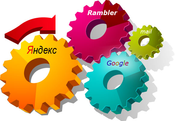 Внутренняя оптимизация под Яндекс